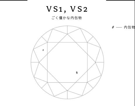 Vs1, VS2