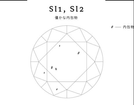 SI1,SI2