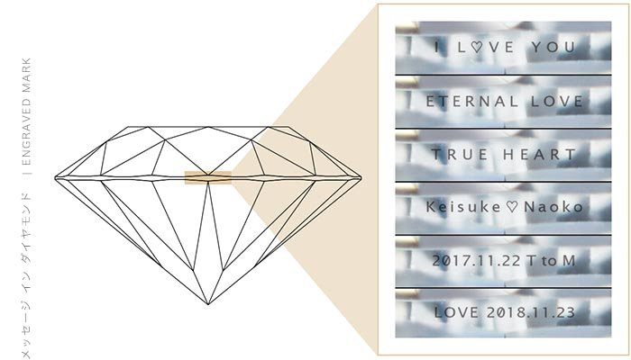 MESSAGE IN A DIAMOND